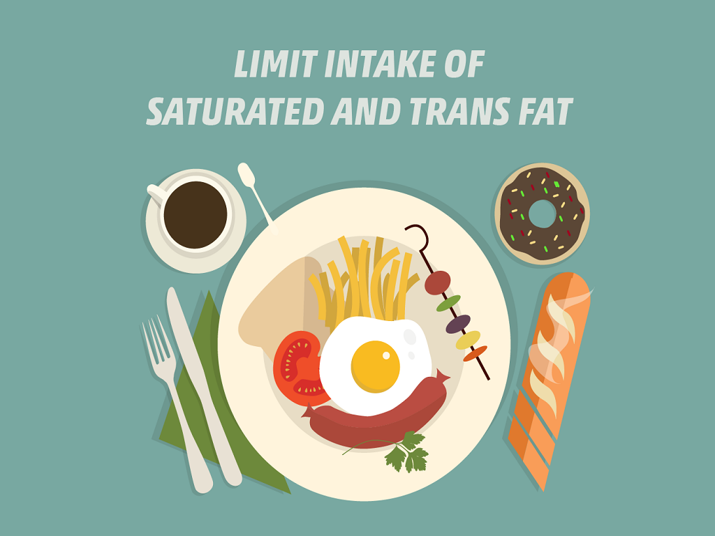 Limit intake of saturated and trans fats